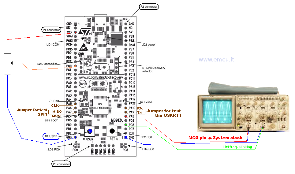 Stm32f4 Adc Noise