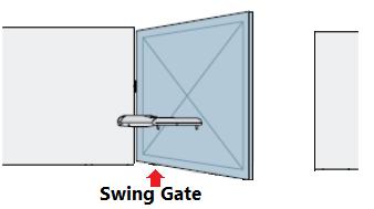 Swing Gate Definition