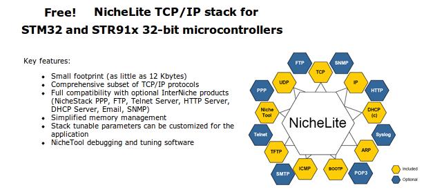 RTOS - TCP/IP - FileSystem - USB, etc
